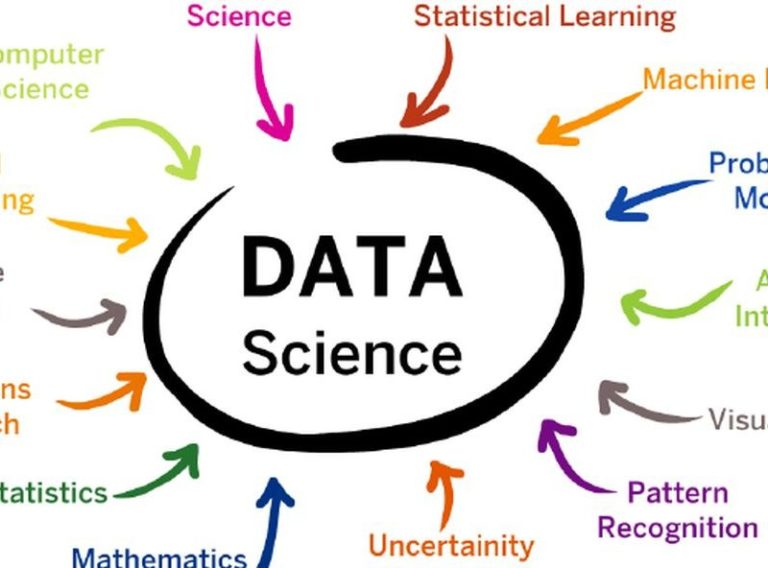 Data Science Courses In Delhi Ncr Noida